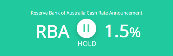 Screenshot_2018-12-06 Find out the December RBA decision